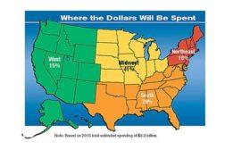 capital spending report