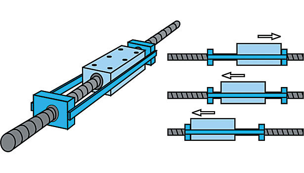 Linear Motion System : Solving the problems of long stroke linear motion