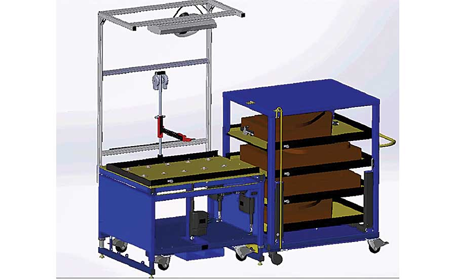 Ergonomic Assembly Workstation : What s new with assembly workstations