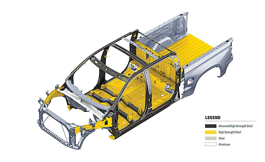 Lightweighting Is Top Priority for Automotive Industry