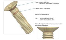 Defining Fastener Head Strength