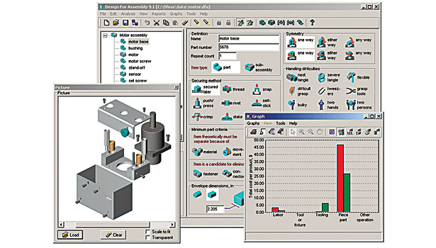 DFMA Software Generates Cost-Efficient Product Design