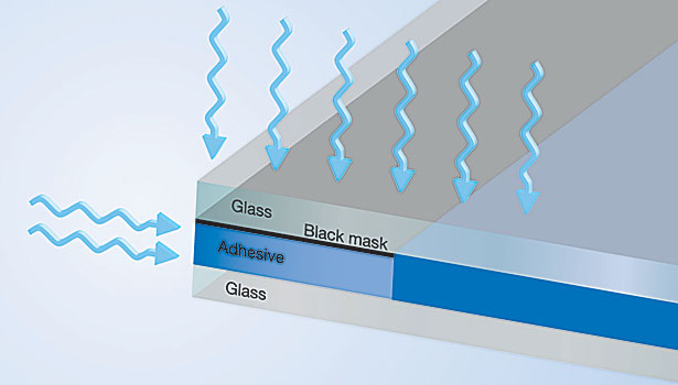 UV-curing adhesives