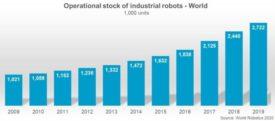 Robotics 11-4