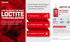 How to Select the right LOCTITE Threadlockers