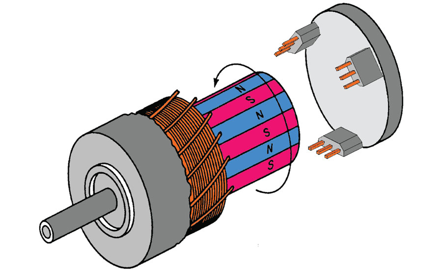 How to Select Hall-Effect Sensors for Brushless DC Motors