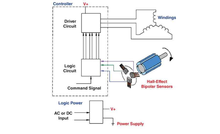 Typical Wiring Connection Of A Hall Effect Sensor - Wiring ... on