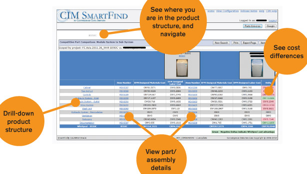 cim smart find reporting tool whirlpool