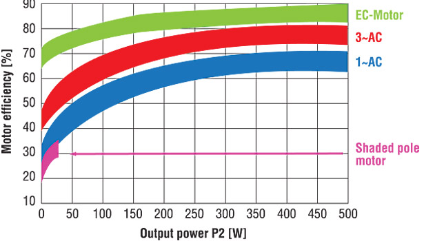 Speed Motor Wiring Diagram On Wiring Diagram For Ao Smith Motor
