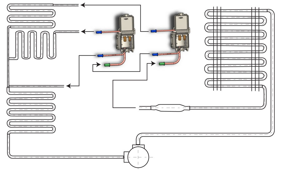 Figure 4: 3-Way Solenoid Valves in Series